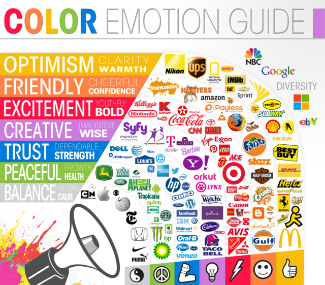 Color psy - brands
