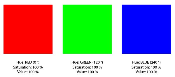 Color P1 - Huev2