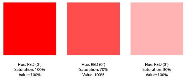 Color P1 - Saturationv2