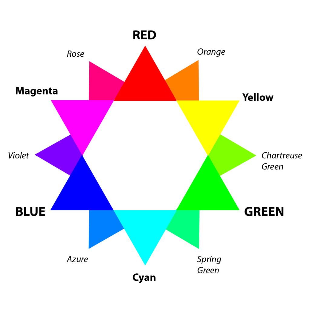 Color P1 - Triangle